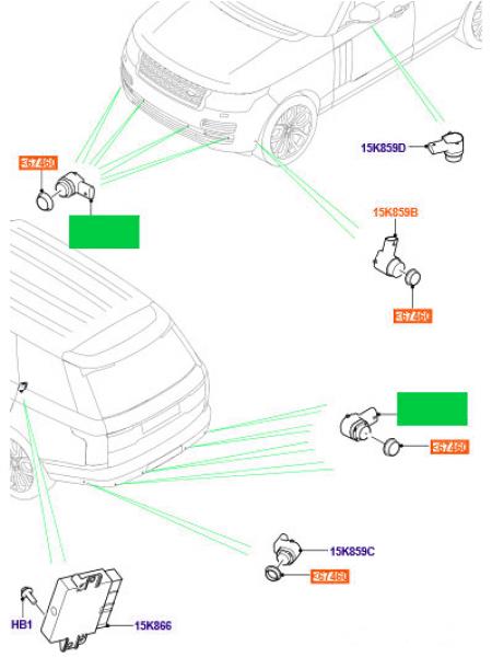 Передний и задний фронтальный парктроник для Range Rover L405